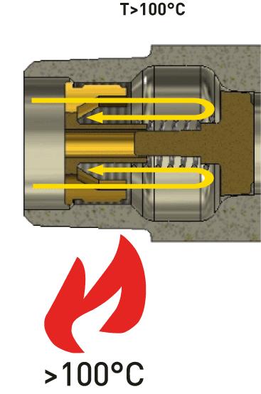 Функция защиты от утечки газа Gas Stop